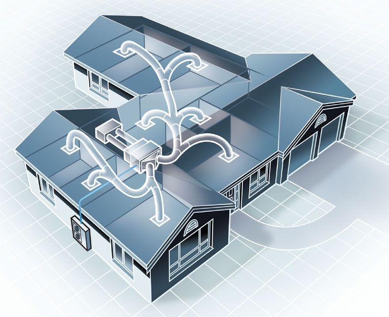 Klimatyzacja multisplit - czy jest to system dla Ciebie?