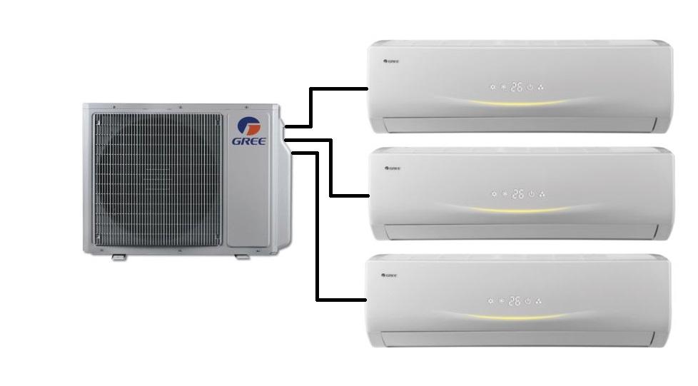 klimatyzator-multisplit-gree-GWHD(14)NK3DO-GWH(07)RA-K3DNA3E-Ix3